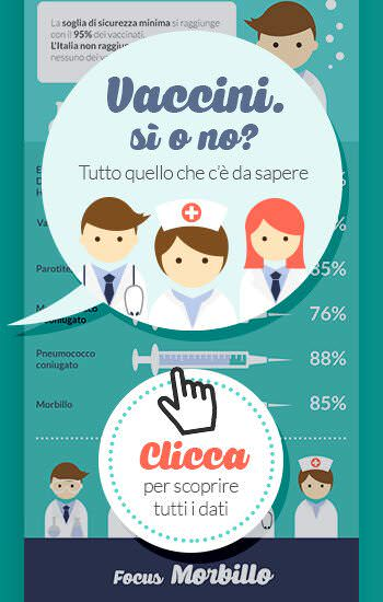 preview_vaccini_blog-1140549-4851142