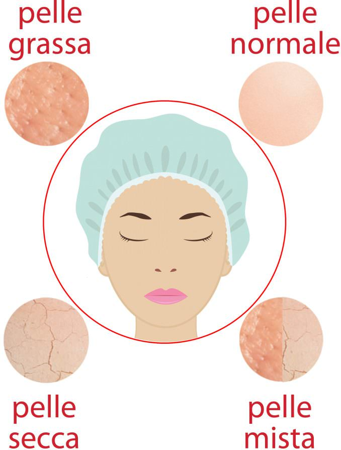 Come capire il tipo di pelle del viso, test rapido
